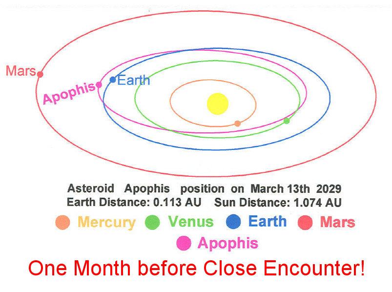apophis 2029 asteroid impact map - photo #35