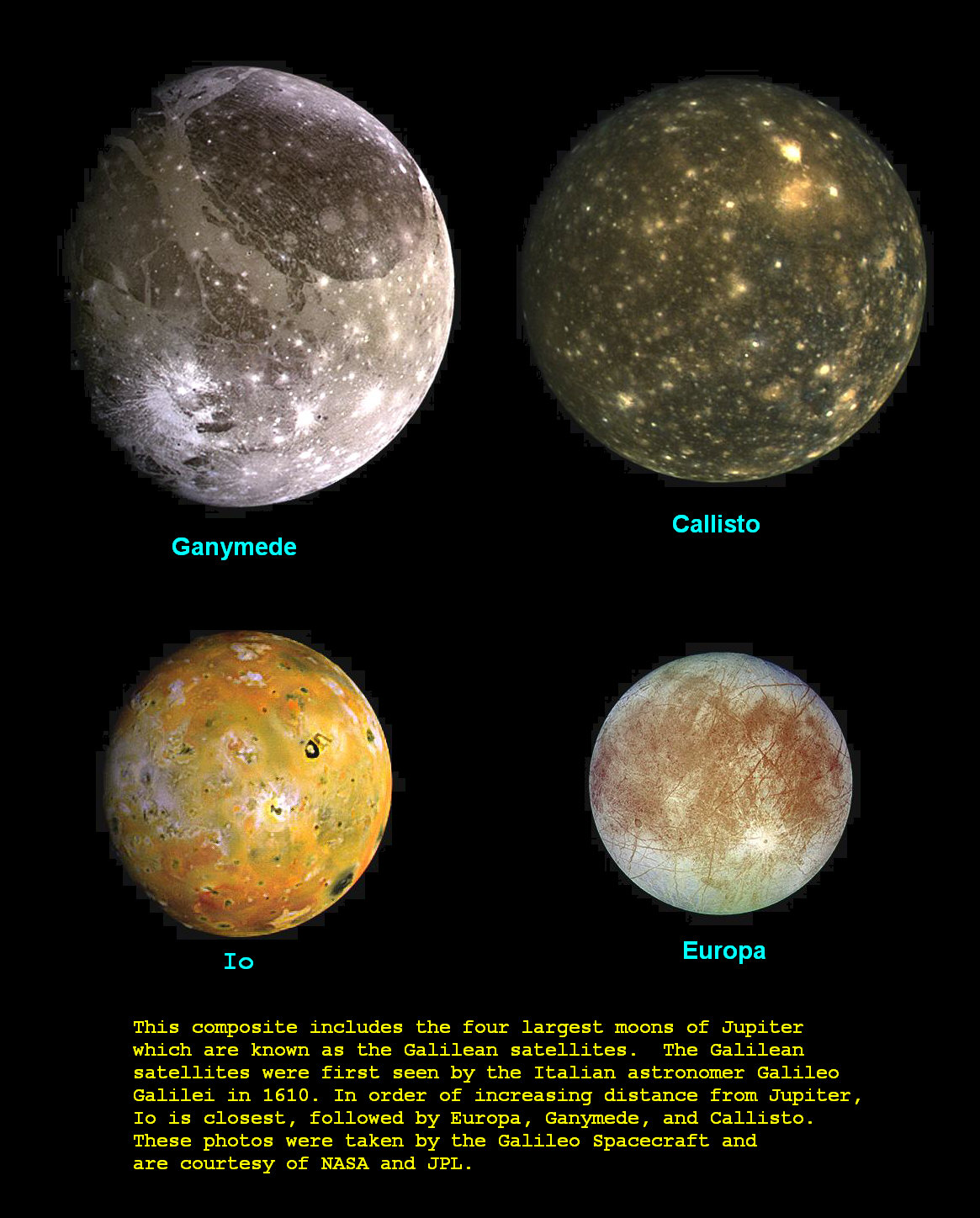 what are largest largest moons - photo #19